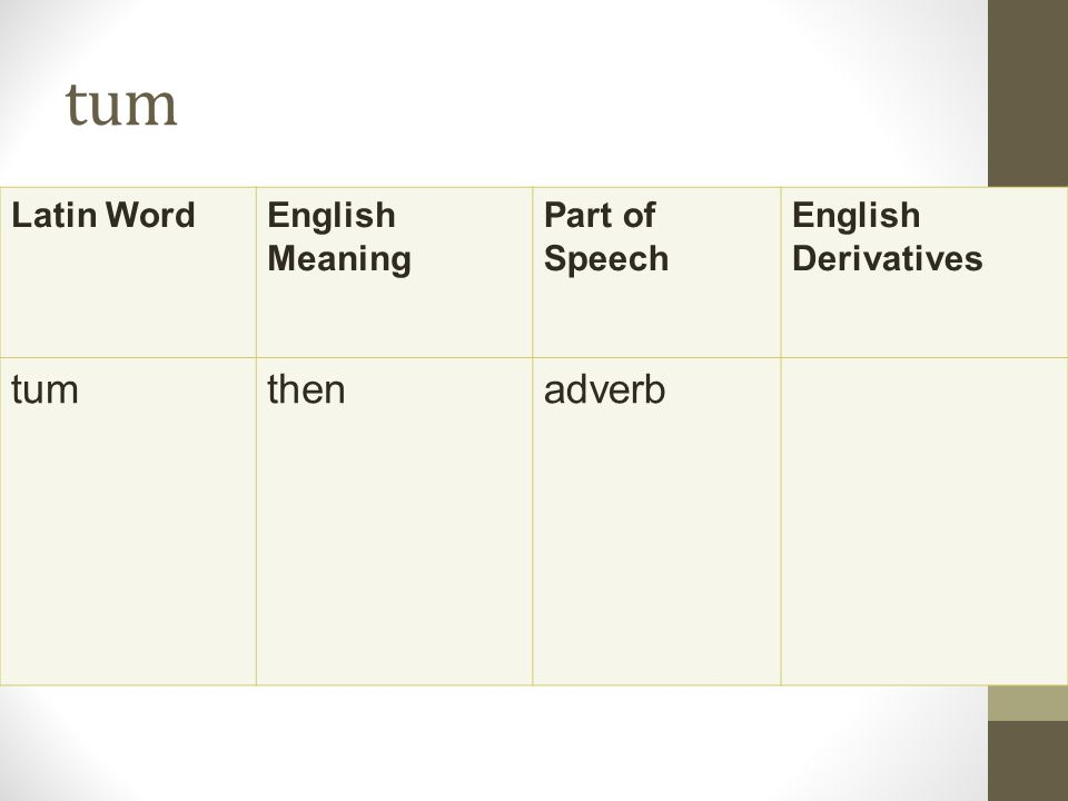 tum Latin WordEnglish Meaning Part of Speech English Derivatives tumthenadverb