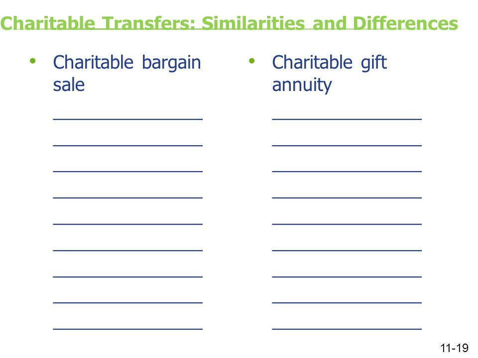 Charitable Transfers: Similarities and Differences Charitable bargain sale _______________ Charitable gift annuity _______________ 11-19