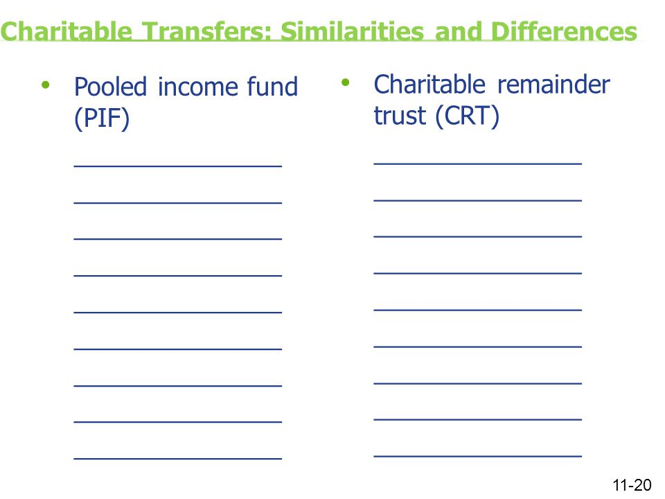 Charitable Transfers: Similarities and Differences Pooled income fund (PIF) _______________ Charitable remainder trust (CRT) _______________ 11-20