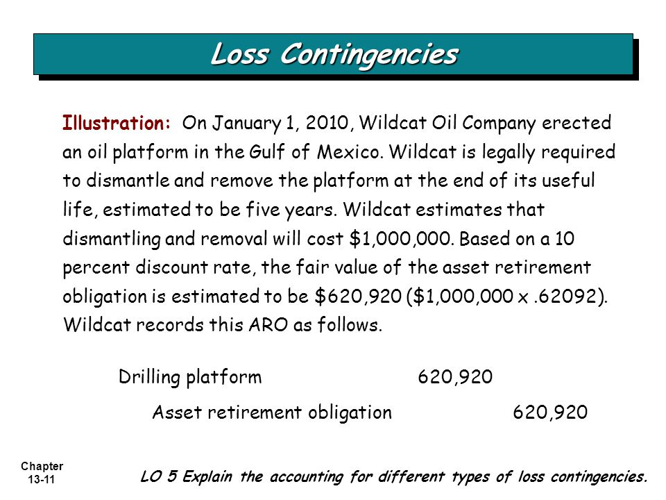 Chapter 13-11 Loss Contingencies LO 5 Explain the accounting for different types of loss contingencies. Illustration: On January 1, 2010, Wildcat Oil