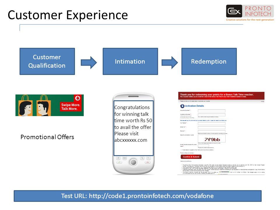 Customer Qualification IntimationRedemption Customer Experience Congratulations for winning talk time worth Rs 50 to avail the offer Please visit abcx
