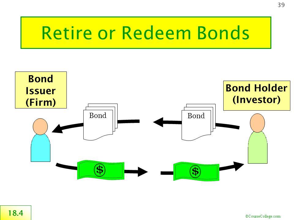 ©CourseCollege.com 39 Retire or Redeem Bonds Bond Holder (Investor) Bond Issuer (Firm) Bond 18.4