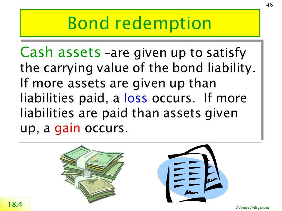 ©CourseCollege.com 46 Bond redemption 18.4 Cash assets –are given up to satisfy the carrying value of the bond liability.