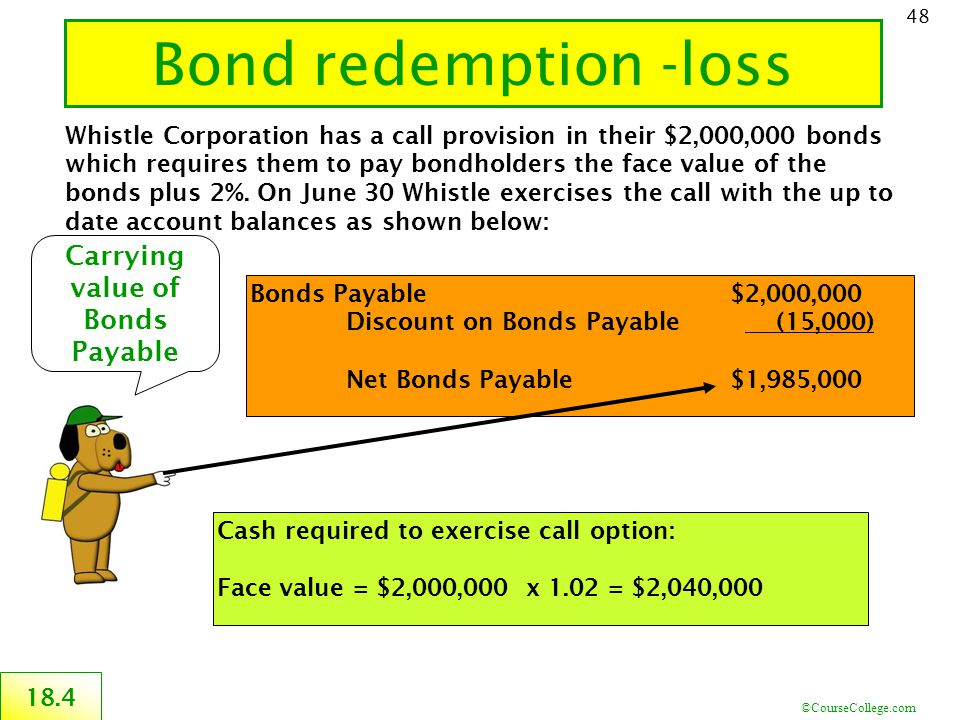 ©CourseCollege.com 48 Bond redemption -loss Carrying value of Bonds Payable Whistle Corporation has a call provision in their $2,000,000 bonds which requires them to pay bondholders the face value of the bonds plus 2%.