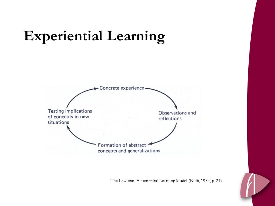 Experiential Learning The Lewinian Experiential Learning Model (Kolb, 1984, p. 21).