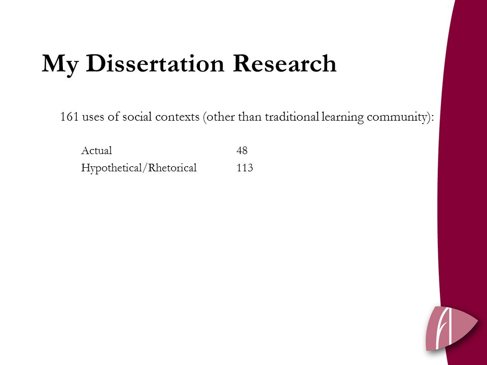 My Dissertation Research 161 uses of social contexts (other than traditional learning community): Actual48 Hypothetical/Rhetorical113