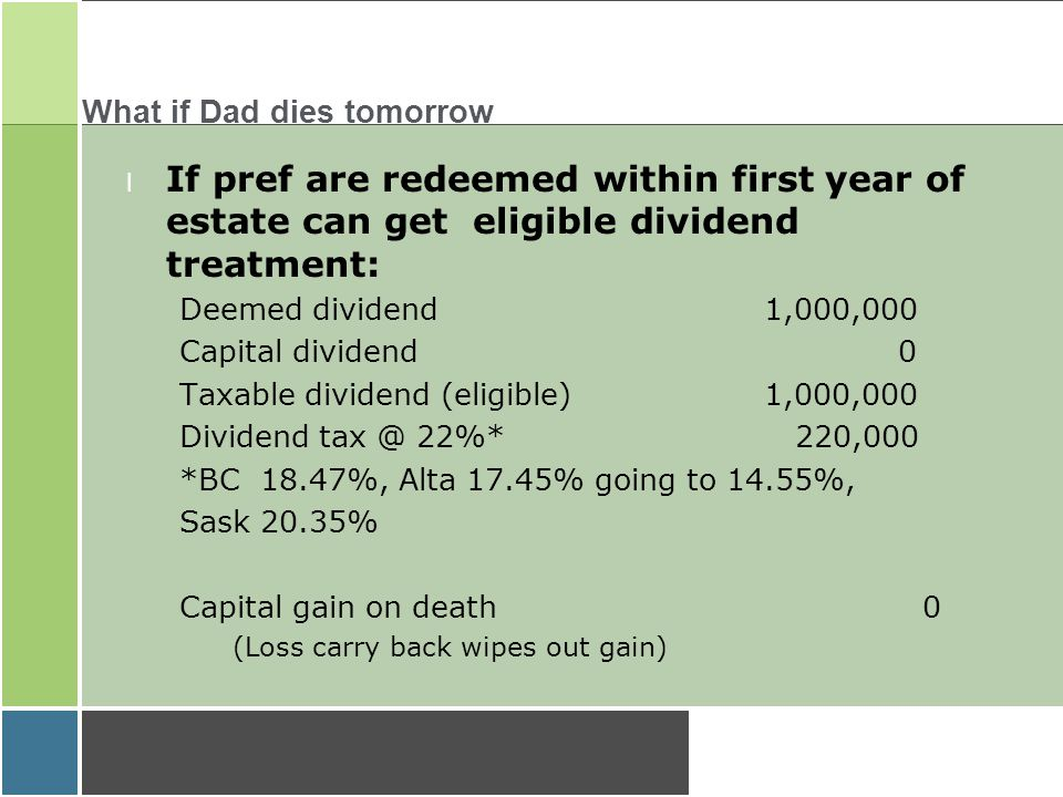 What if Dad dies tomorrow l If pref are redeemed within first year of estate can get eligible dividend treatment: Deemed dividend1,000,000 Capital dividend 0 Taxable dividend (eligible)1,000,000 Dividend tax @ 22%* 220,000 *BC 18.47%, Alta 17.45% going to 14.55%, Sask 20.35% Capital gain on death 0 (Loss carry back wipes out gain)