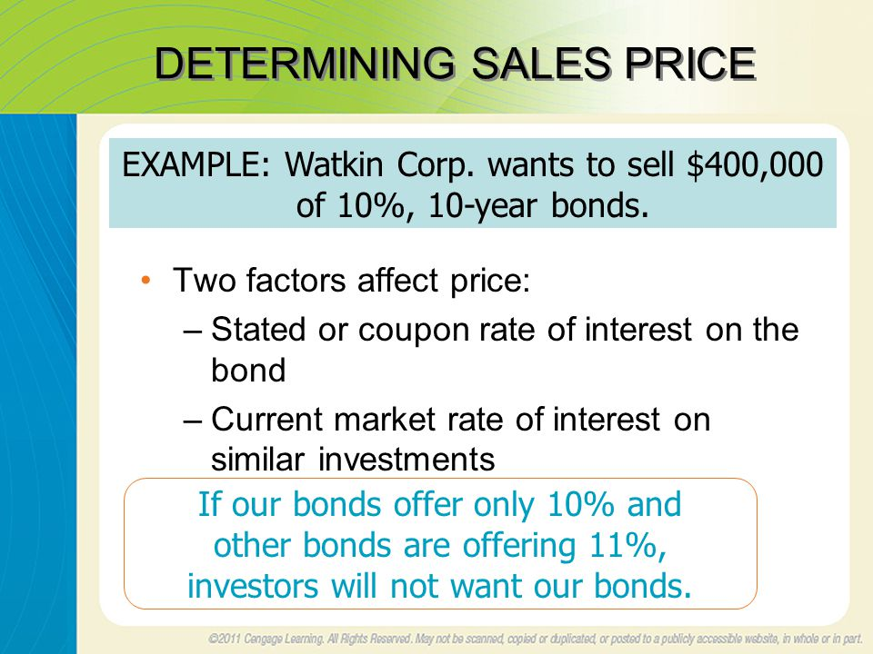 DETERMINING SALES PRICE Two factors affect price: –Stated or coupon rate of interest on the bond –Current market rate of interest on similar investments EXAMPLE: Watkin Corp.