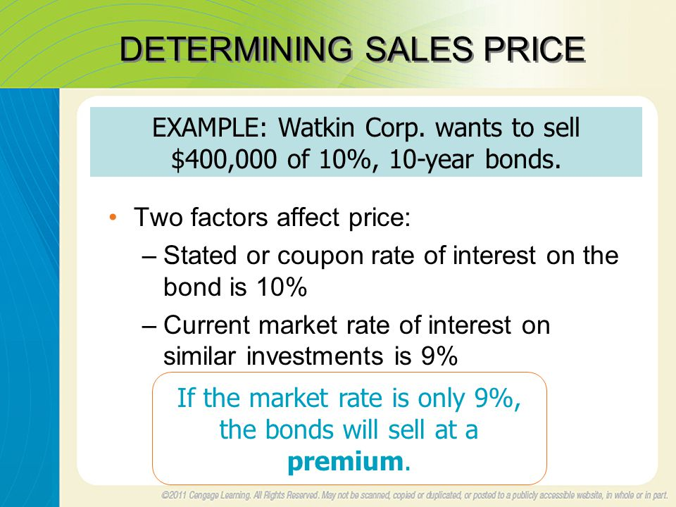 DETERMINING SALES PRICE Two factors affect price: –Stated or coupon rate of interest on the bond is 10% –Current market rate of interest on similar investments is 9% EXAMPLE: Watkin Corp.
