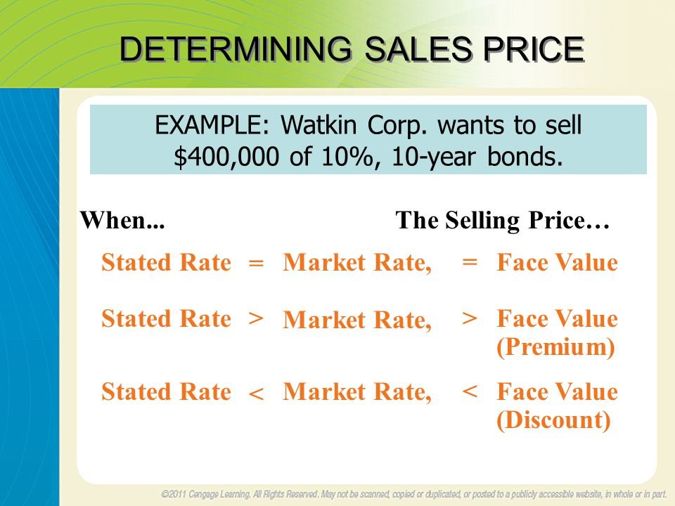 DETERMINING SALES PRICE EXAMPLE: Watkin Corp. wants to sell $400,000 of 10%, 10-year bonds.
