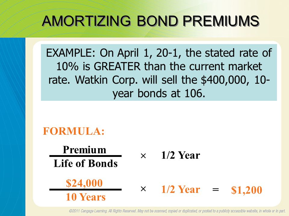 AMORTIZING BOND PREMIUMS EXAMPLE: On April 1, 20-1, the stated rate of 10% is GREATER than the current market rate.