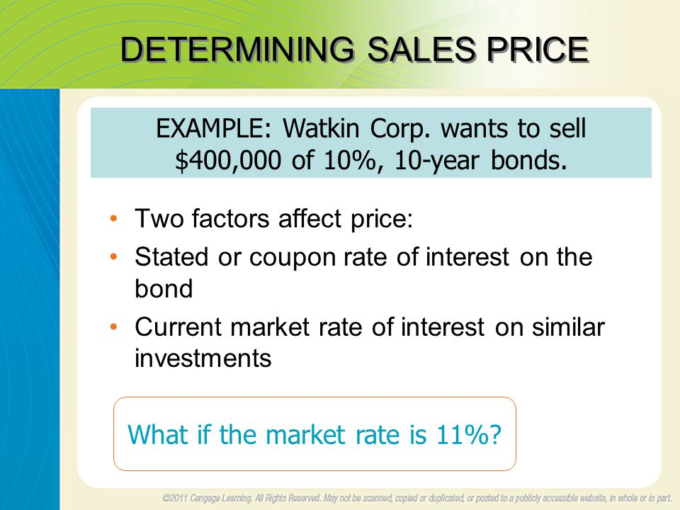 DETERMINING SALES PRICE Two factors affect price: Stated or coupon rate of interest on the bond Current market rate of interest on similar investments EXAMPLE: Watkin Corp.