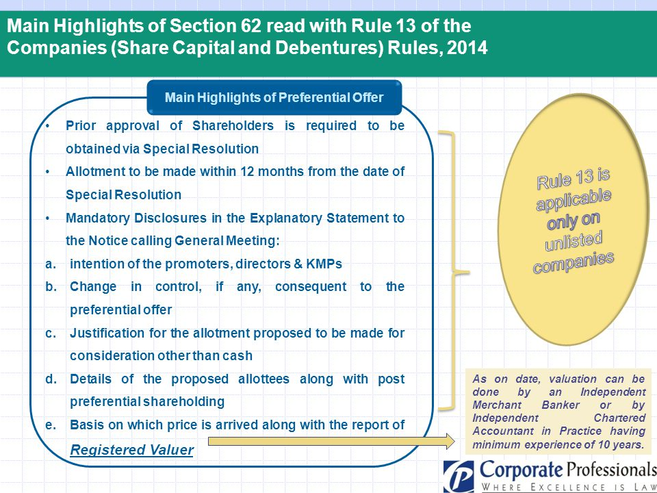 Main Highlights of Section 62 read with Rule 13 of the Companies (Share Capital and Debentures) Rules, 2014 Main Highlights of Preferential Offer Prio