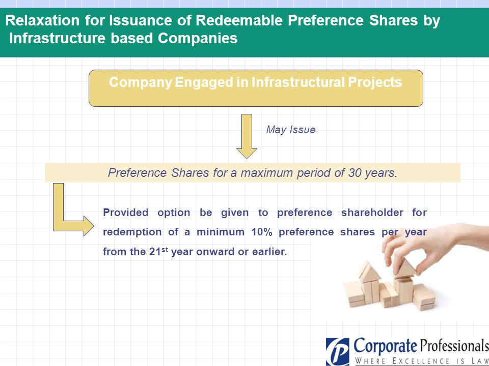 Relaxation for Issuance of Redeemable Preference Shares by Infrastructure based Companies Company Engaged in Infrastructural Projects May Issue Prefer