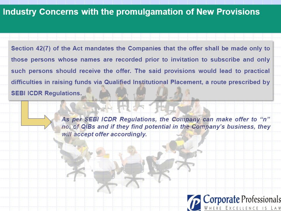 Industry Concerns with the promulgamation of New Provisions Section 42(7) of the Act mandates the Companies that the offer shall be made only to those