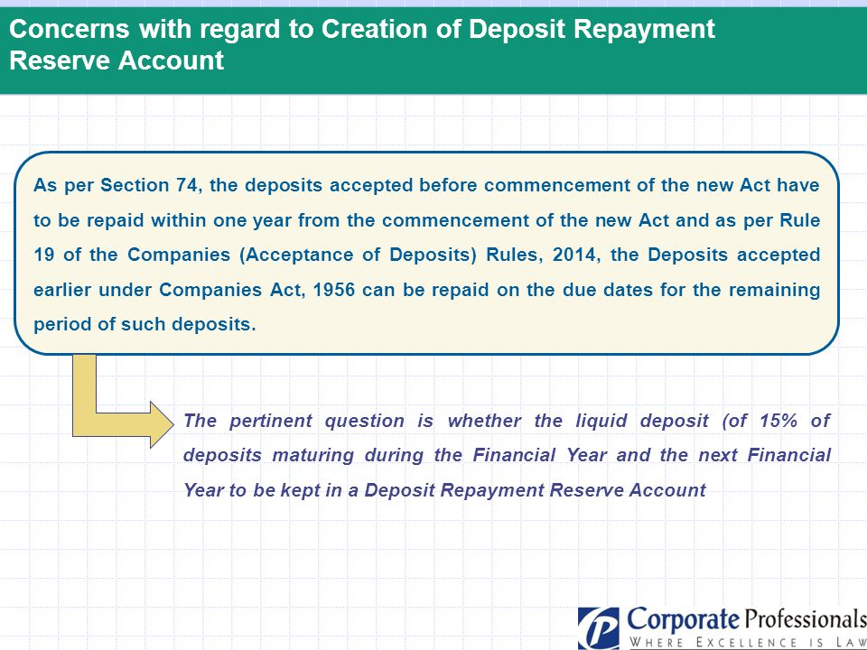 Concerns with regard to Creation of Deposit Repayment Reserve Account As per Section 74, the deposits accepted before commencement of the new Act have