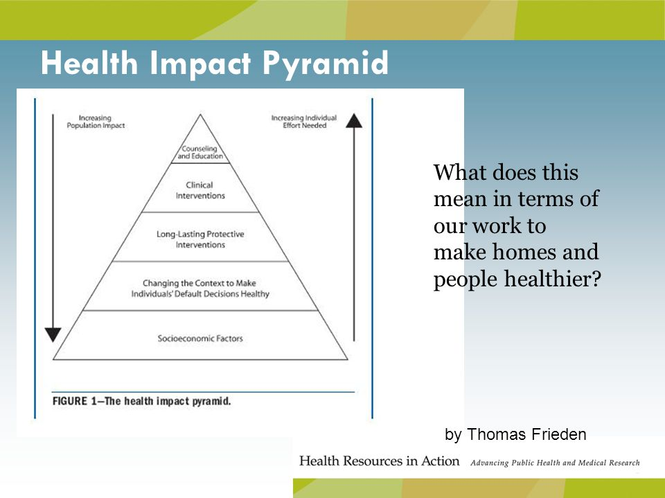 Health Impact Pyramid by Thomas Frieden What does this mean in terms of our work to make homes and people healthier