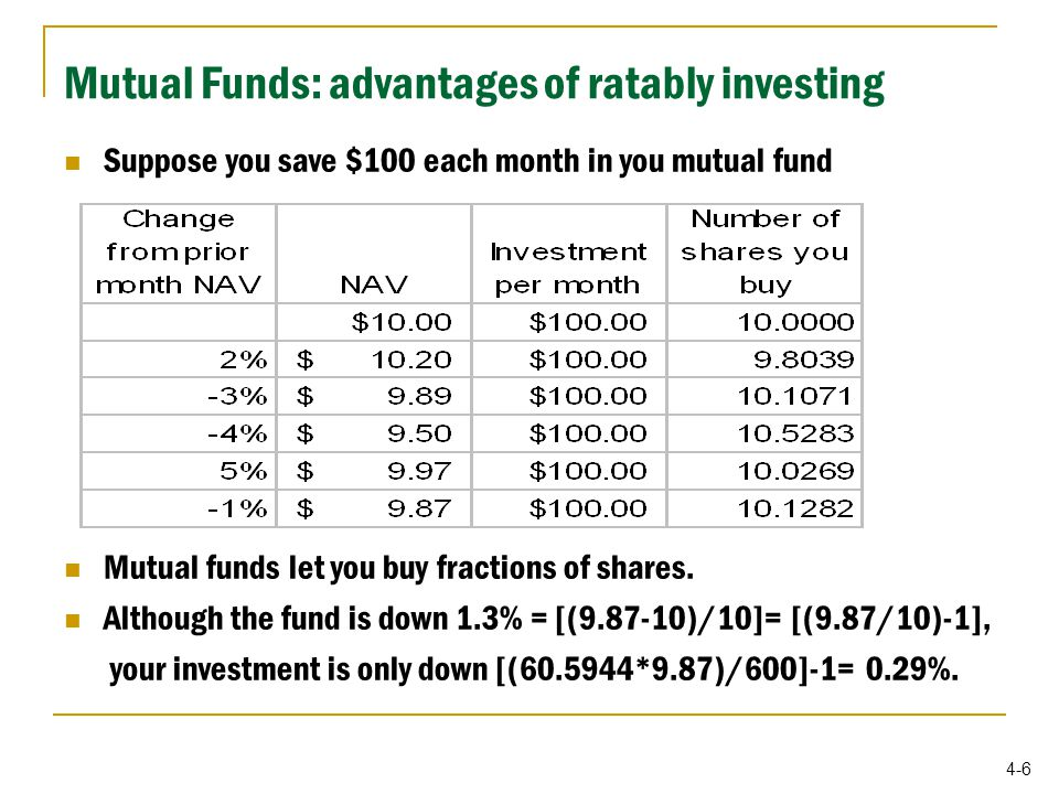 4-6 Mutual Funds: advantages of ratably investing Suppose you save $100 each month in you mutual fund Mutual funds let you buy fractions of shares.