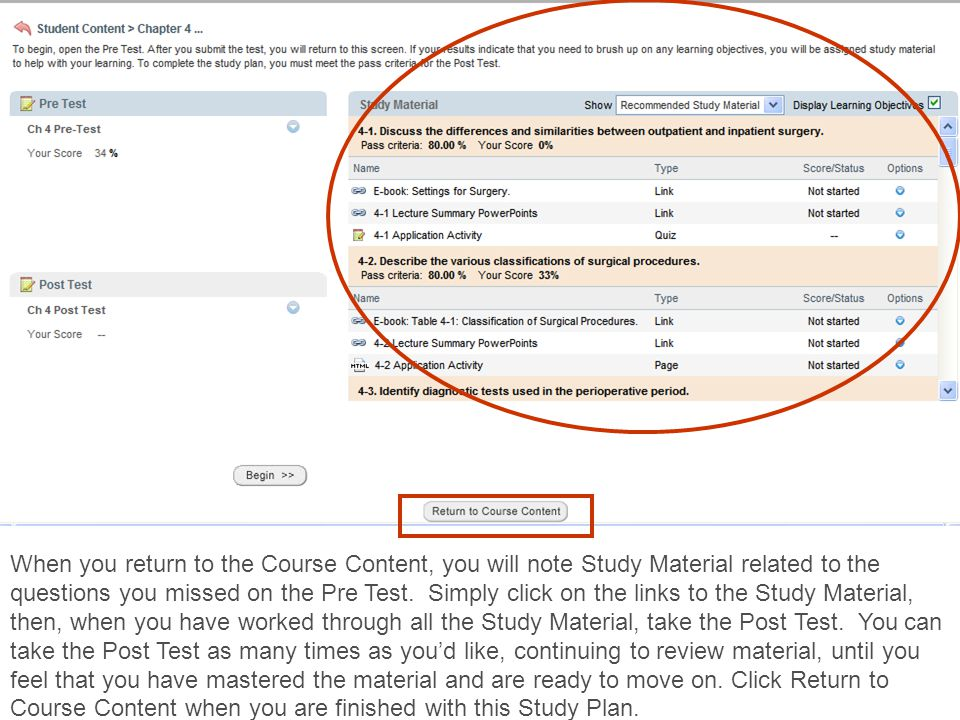 When you return to the Course Content, you will note Study Material related to the questions you missed on the Pre Test. Simply click on the links to
