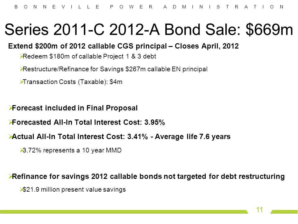 B O N N E V I L L E P O W E R A D M I N I S T R A T I O N 11 Extend $200m of 2012 callable CGS principal – Closes April, 2012  Redeem $180m of callable Project 1 & 3 debt  Restructure/Refinance for Savings $267m callable EN principal  Transaction Costs (Taxable): $4m  Forecast included in Final Proposal  Forecasted All-In Total Interest Cost: 3.95%  Actual All-In Total Interest Cost: 3.41% - Average life 7.6 years  3.72% represents a 10 year MMD  Refinance for savings 2012 callable bonds not targeted for debt restructuring  $21.9 million present value savings Series 2011-C 2012-A Bond Sale: $669m