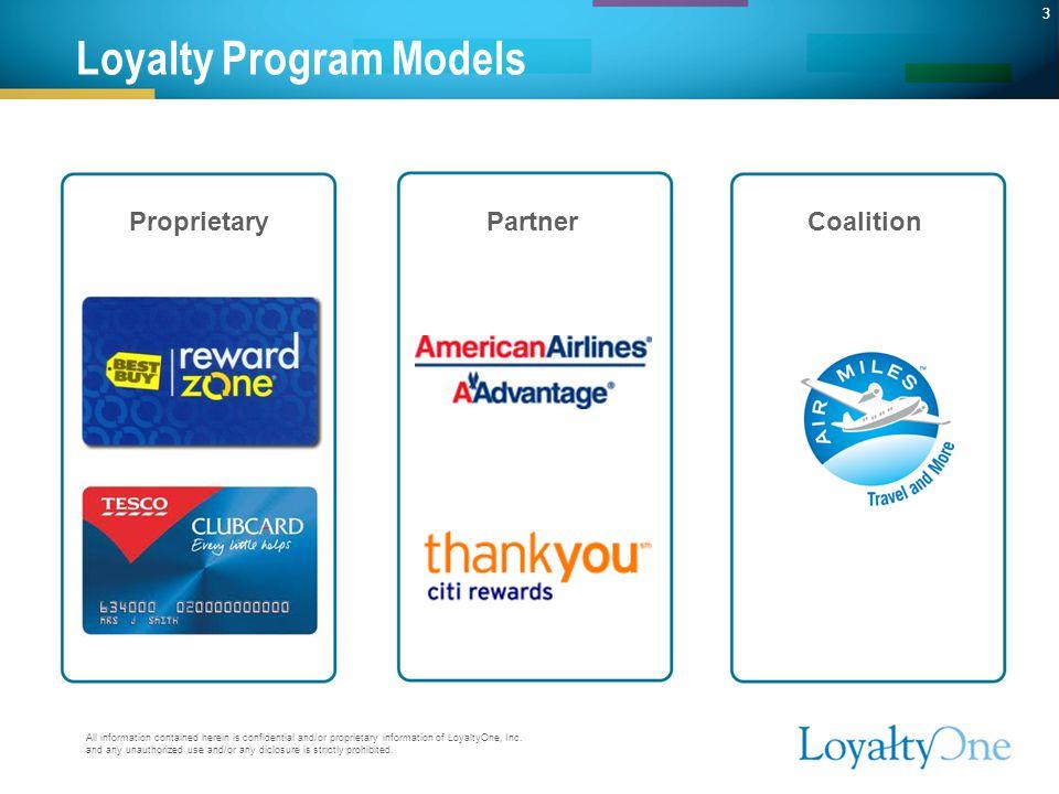 3 ProprietaryPartner Coalition 3 Loyalty Program Models
