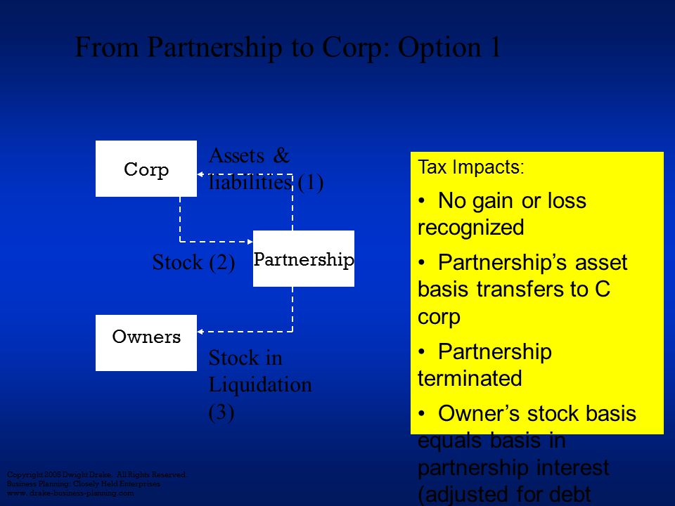 From Partnership to Corp: Option 1 Copyright 2005 Dwight Drake.