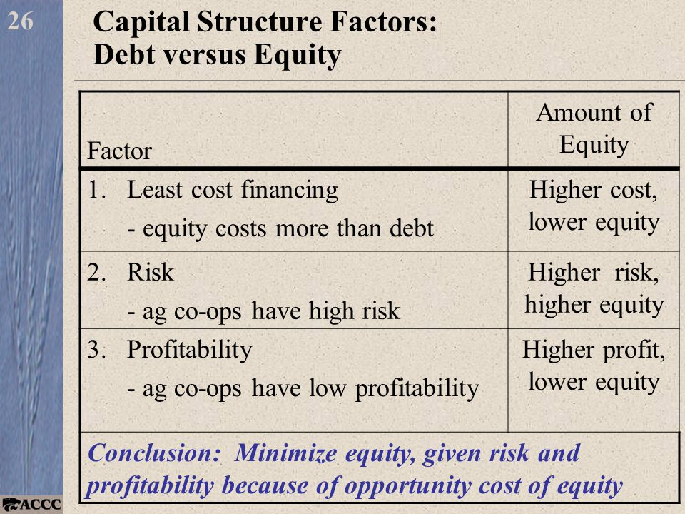 Capital Structure Factors: Debt versus Equity Factor Amount of Equity 1.Least cost financing - equity costs more than debt Higher cost, lower equity 2.Risk - ag co-ops have high risk Higher risk, higher equity 3.Profitability - ag co-ops have low profitability Higher profit, lower equity Conclusion: Minimize equity, given risk and profitability because of opportunity cost of equity 26