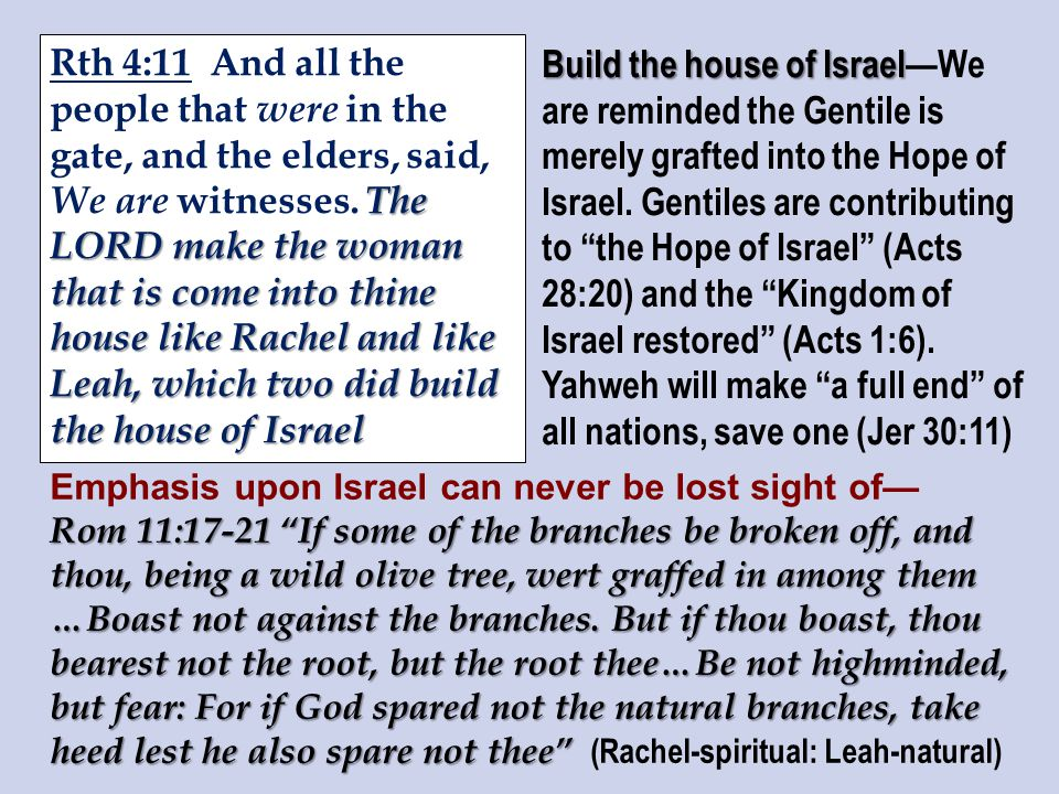 The LORD make the woman that is come into thine house like Rachel and like Leah, which two did build the house of Israel Rth 4:11 And all the people that were in the gate, and the elders, said, We are witnesses.