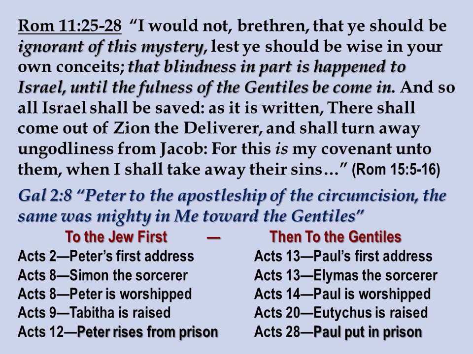 ignorant of this mystery that blindness in part is happened to Israel, until the fulness of the Gentiles be come in Rom 11:25-28 I would not, brethren, that ye should be ignorant of this mystery, lest ye should be wise in your own conceits; that blindness in part is happened to Israel, until the fulness of the Gentiles be come in.