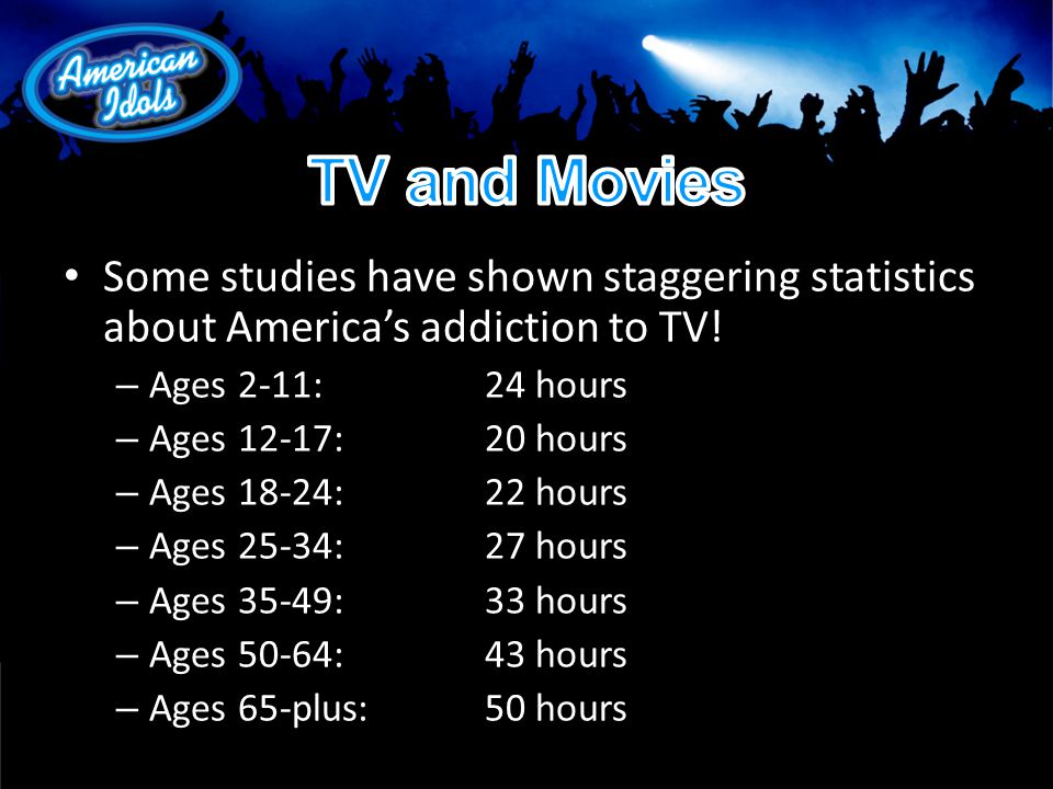 Some studies have shown staggering statistics about America's addiction to TV.