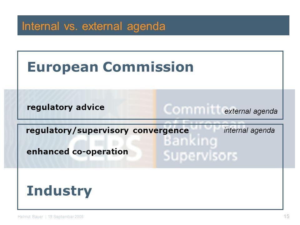 Helmut Bauer | 19 September 2006 15 Internal vs. external agenda regulatory/supervisory convergence European Commission Industry regulatory advice enh