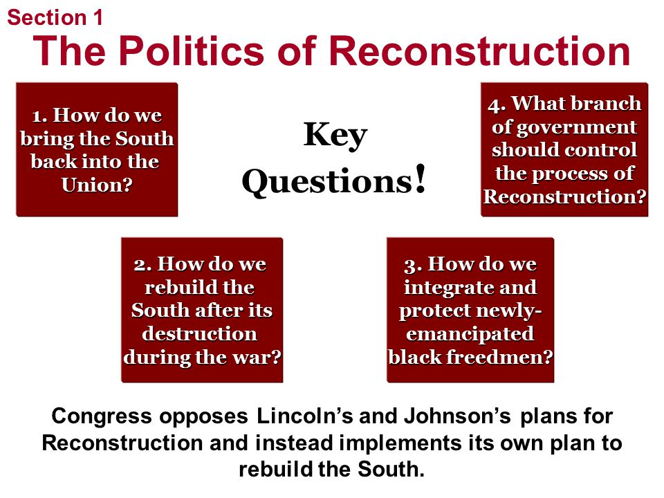 Lincoln's Plan for Reconstruction Lincoln's Ten-Percent Plan Reconstruction—period of rebuilding after Civil War, 1865–1877 Proclamation of Amnesty and Reconstruction called for 10% of population to swear allegiance Radical Republicans led by Charles Sumner, Thaddeus Stevens - wanted to destroy power of former slaveholders - wanted to give full citizenship, suffrage to African Americans Radical Reaction 1864 Wade-Davis Bill made Congress responsible for Reconstruction Lincoln used pocket veto to kill Wade-Davis; Radicals outraged 1 SECTION