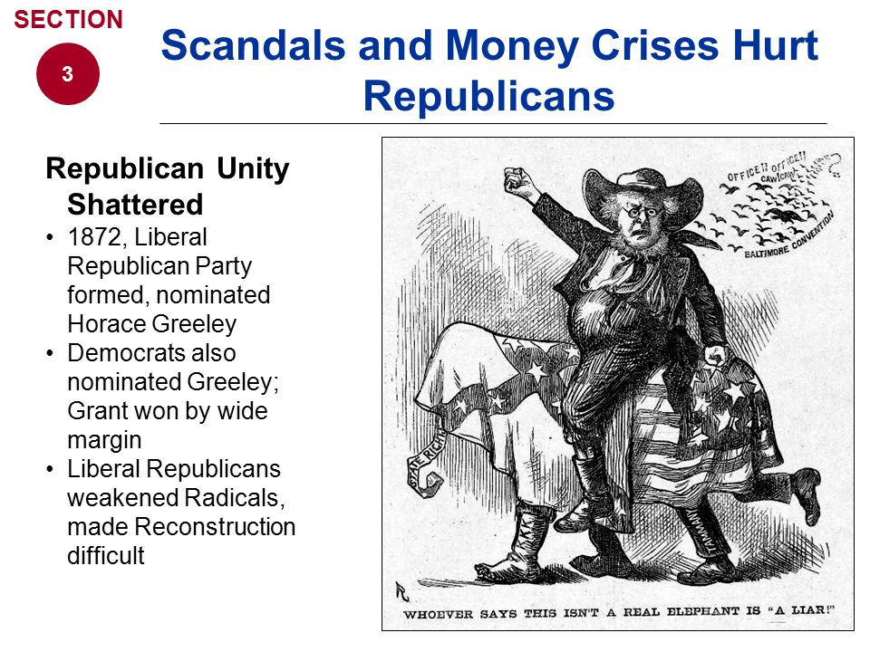 Scandals and Money Crises Hurt Republicans Republican Unity Shattered 1872, Liberal Republican Party formed, nominated Horace Greeley Democrats also n