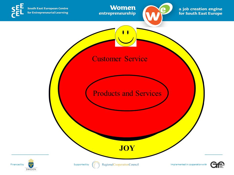 Financed bySupported byImplemented in cooperation with Products and Services Customer Service JOY
