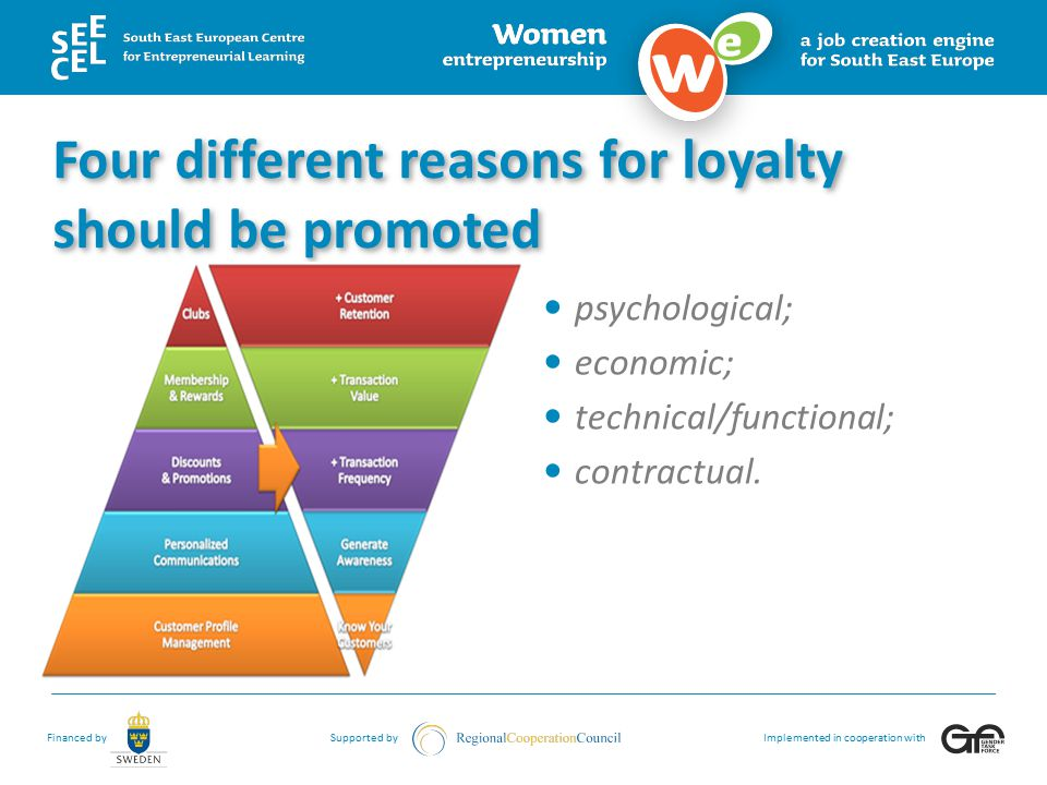 Financed bySupported byImplemented in cooperation with Four different reasons for loyalty should be promoted psychological; economic; technical/functi