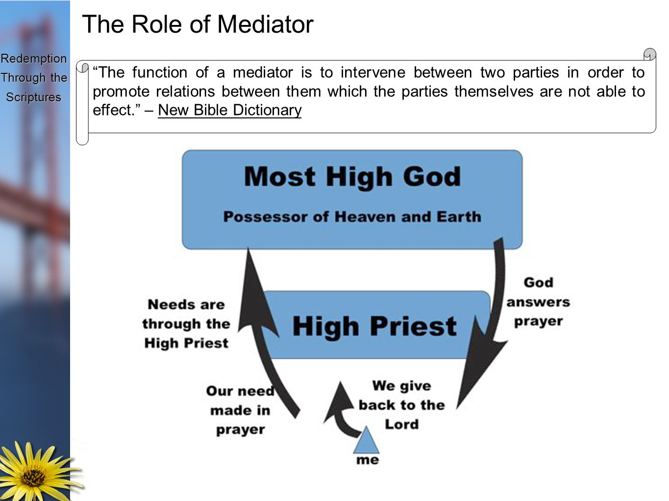 Redemption Through the Scriptures The Role of Mediator The function of a mediator is to intervene between two parties in order to promote relations between them which the parties themselves are not able to effect. – New Bible Dictionary