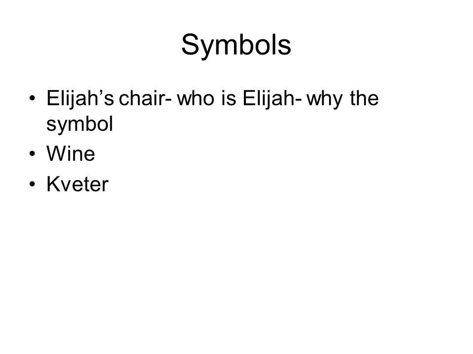 Symbols Elijah's chair- who is Elijah- why the symbol Wine Kveter