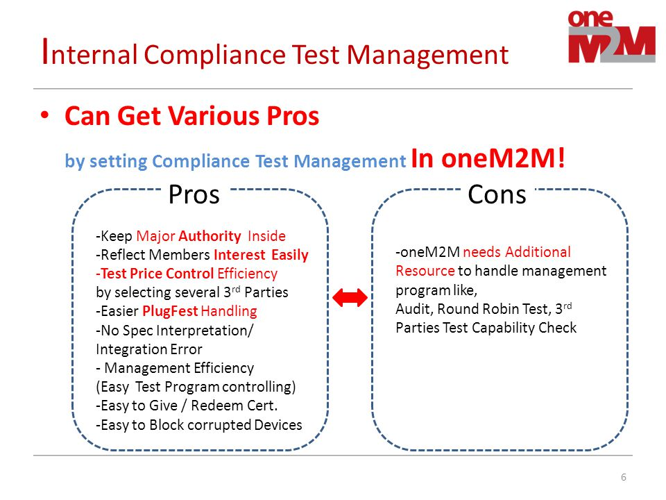 I nternal Compliance Test Management Can Get Various Pros by setting Compliance Test Management In oneM2M.