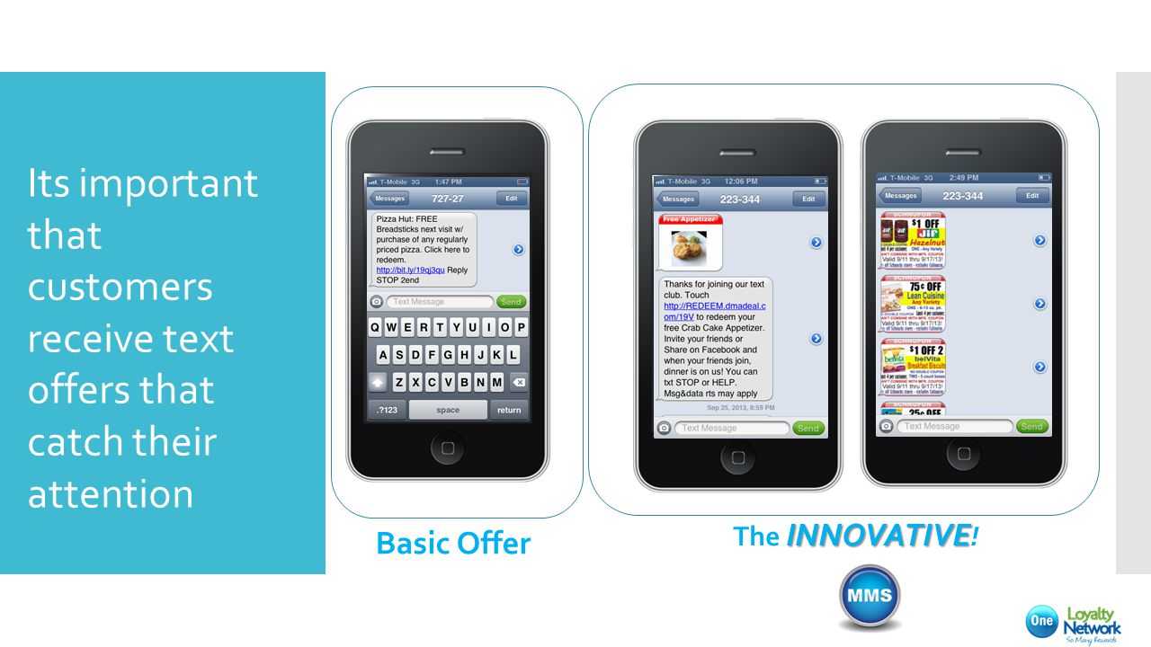 Its important that customers receive text offers that catch their attention Basic Offer INNOVATIVE The INNOVATIVE !