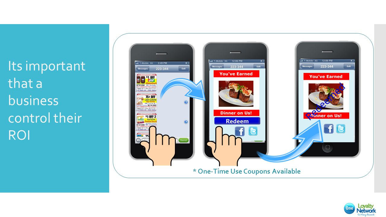 Its important that a business control their ROI * One-Time Use Coupons Available Redeem Redeemed