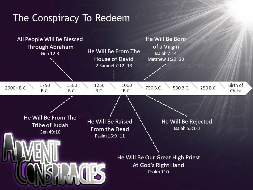 The Conspiracy To Redeem 2000+ B.C. 1750 B.C. 1500 B.C.