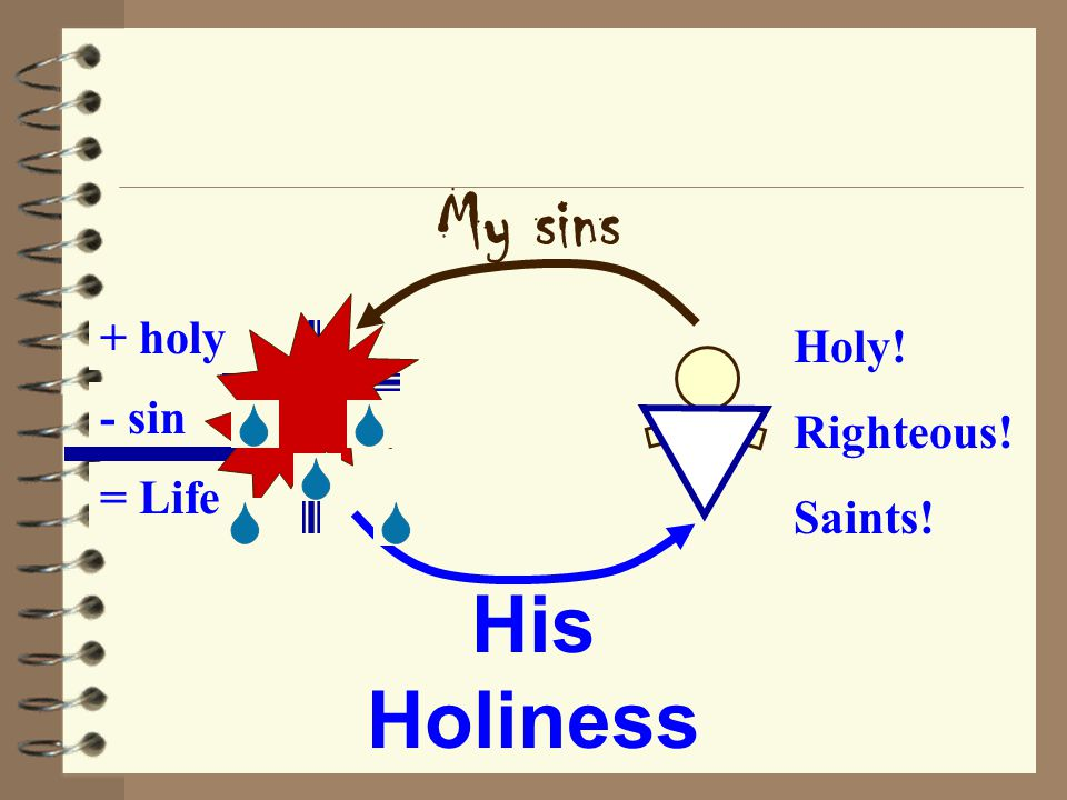 2. God credits His holiness to our account. 2 Cor 5:21 p. 1145