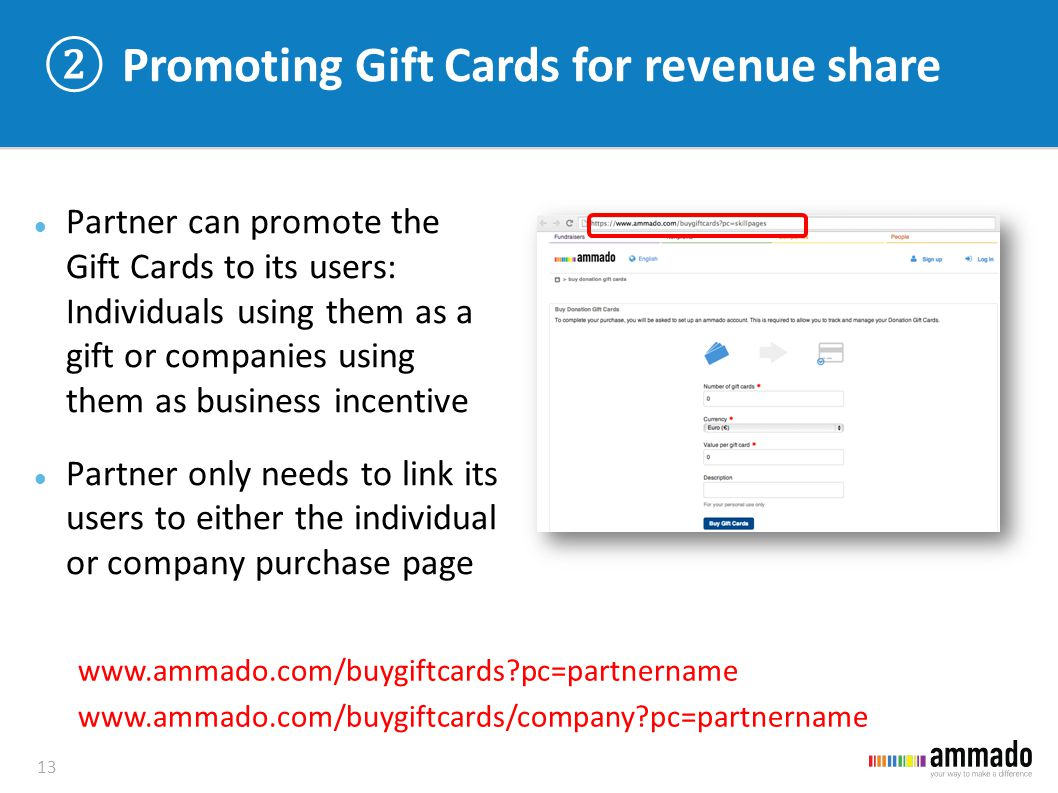 ②Promoting Gift Cards for revenue share 13 Partner can promote the Gift Cards to its users: Individuals using them as a gift or companies using them as business incentive Partner only needs to link its users to either the individual or company purchase page www.ammado.com/buygiftcards pc=partnername www.ammado.com/buygiftcards/company pc=partnername
