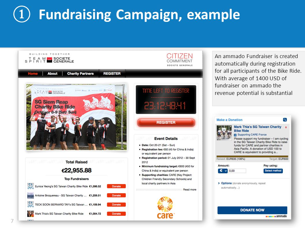 ① Fundraising Campaign, example 7 An ammado Fundraiser is created automatically during registration for all participants of the Bike Ride.