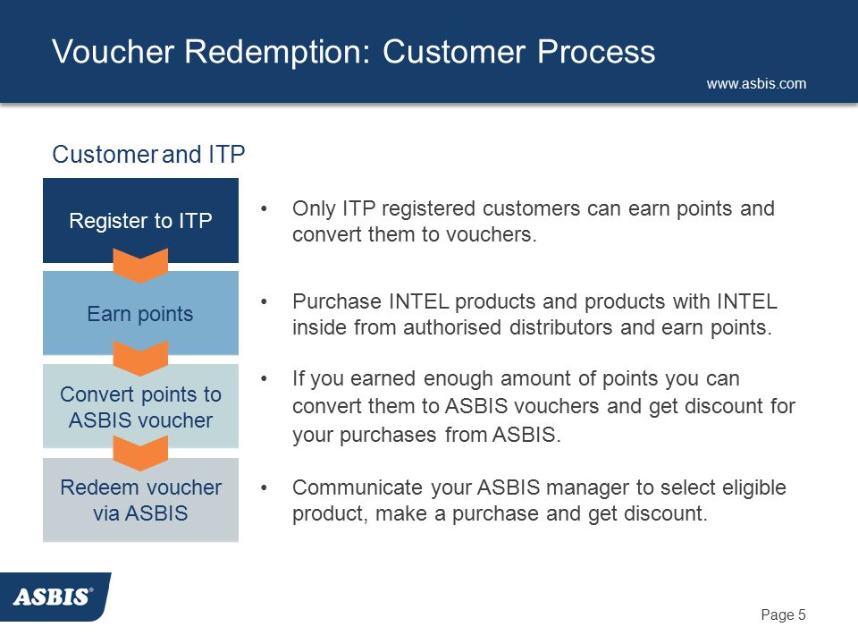 www.asbis.com Page 5 Voucher Redemption: Customer Process Customer and ITP Register to ITP Only ITP registered customers can earn points and convert t