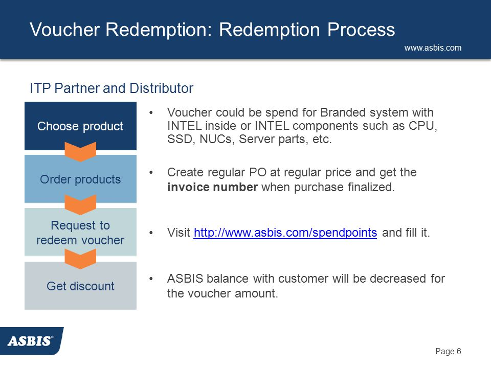www.asbis.com Page 6 Voucher Redemption: Redemption Process ITP Partner and Distributor Choose product Voucher could be spend for Branded system with