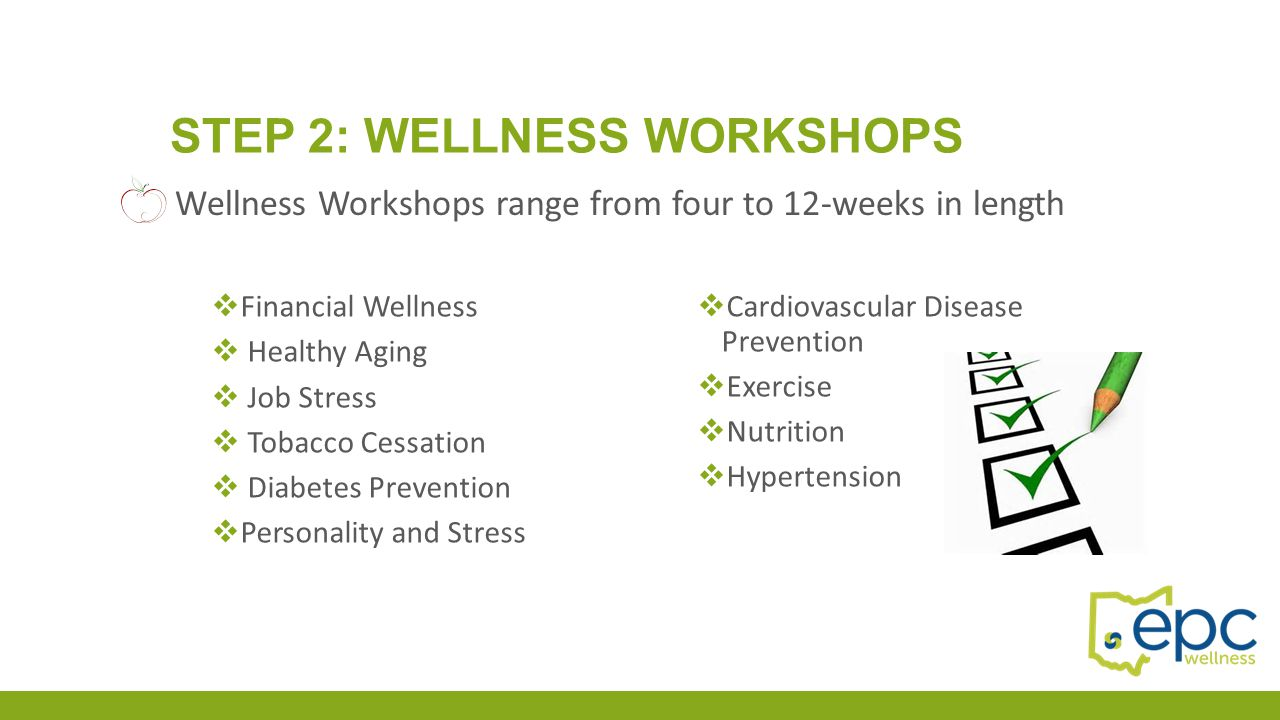 STEP 2: WELLNESS WORKSHOPS Click on Take Action Now to see the available Workshops