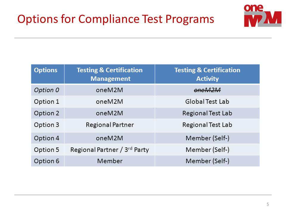 I nternal Compliance Test Management Can Get Various Pros by setting Compliance Test Management In oneM2M.