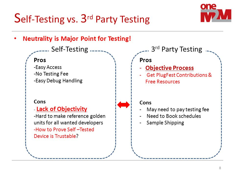 S elf-Testing vs. 3 rd Party Testing Neutrality is Major Point for Testing! 8 Self-Testing3 rd Party Testing Pros -Easy Access -No Testing Fee -Easy D