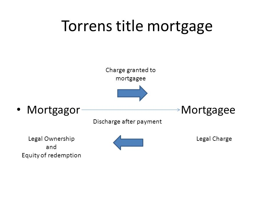 When is it a mortgage or something else.